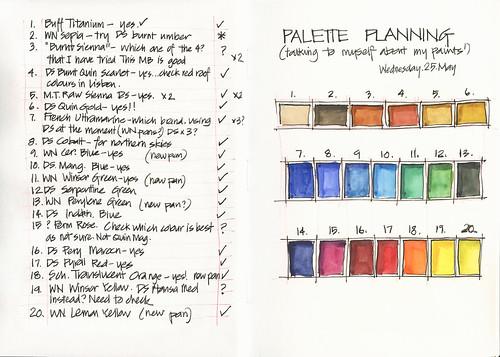 Trip Prep 11_01 Palette Planning