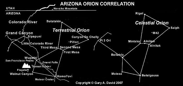 Arizona Orion-Corélation