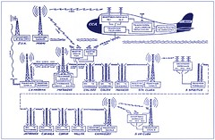 1955 TV Relay Cubana DC-3 schematic