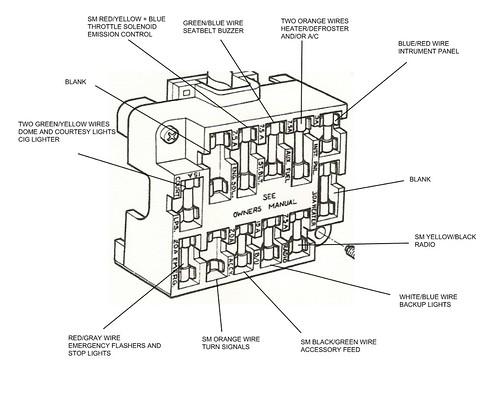 1977 Ford F150 Fuse Box | Wiring Diagram F Wiring Diagram on