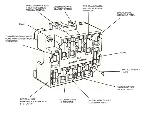 3700299706_282446e1cf?v=0 fuse block replacement tutorial ford truck enthusiasts forums 89 ford truck fuse box wiring diagrams at fashall.co