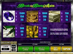free Break da Bank Again slot payouts