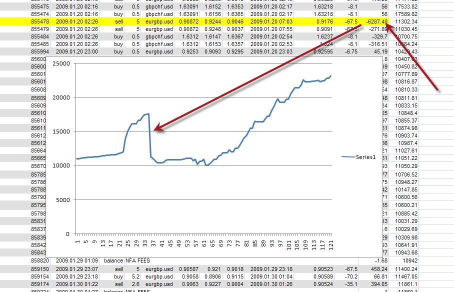 Forex trading metatrader indicators and expert advisors