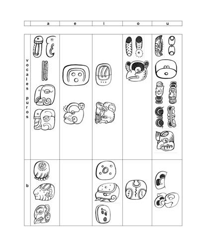 Odisea2008 Codices Mayas