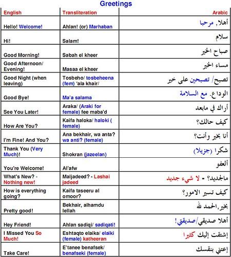 Arabic phrases greetings ummah muslim forum arabic phrases greetings m4hsunfo
