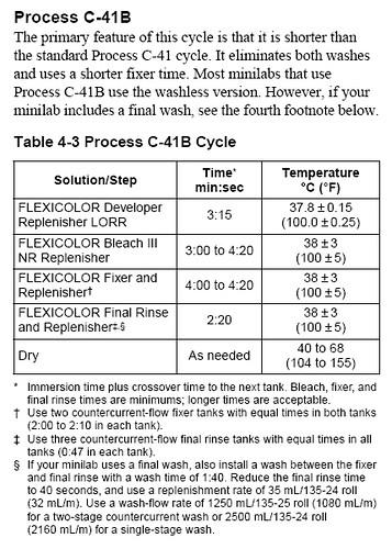 C41b-minilab-process