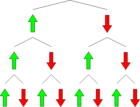 tree-diagram