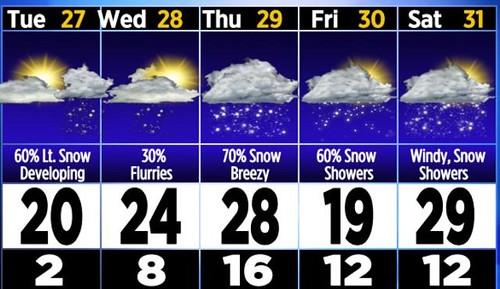 forecast_640x480