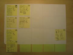 Sticky note wireframes (Jason Robb) Tags: ia stickies documentation ux userexperience wireframes