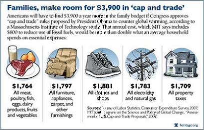 heritage-cap-and-trade-costs by you.