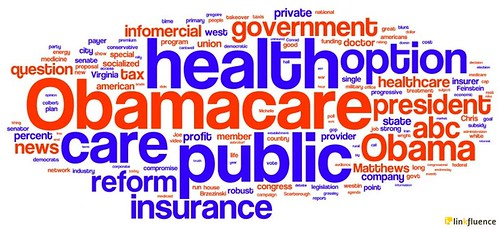 combined_wordclouds_healthcare