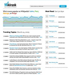 Wikirank screenshot