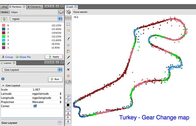 Turkey Grand Prix - Gear Change map