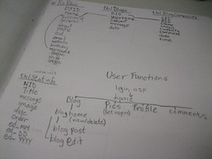 Day 009 - Web Design...