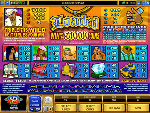 free Loaded slot game