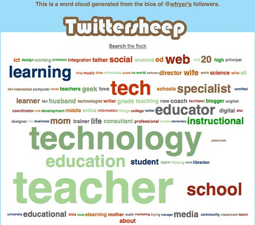 TwitterSheep word cloud from twitter.com_wfryer followers 3-25-2009