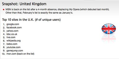 2-Opera-UK