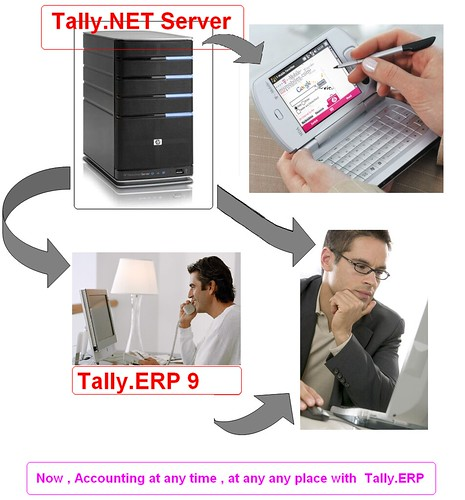 Tally.ERP 9 by you.
