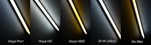 Hoya Pro1D vs HD vs HMC vs B+W (Alloy) vs No filter