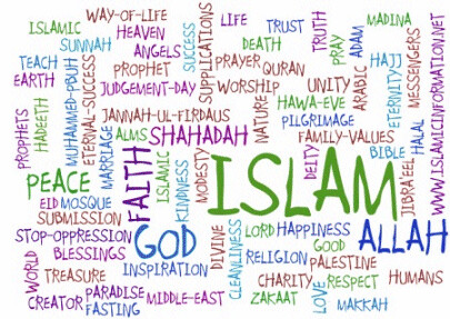 Islam In a Nutshell - Quick Islamic Guide