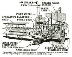 John Deere 12-foot combine