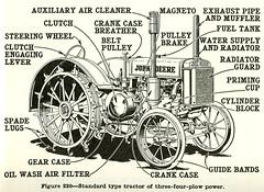 John Deere standard type tractor