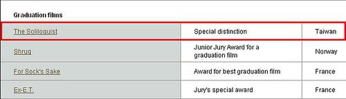 090615 - 安錫動畫影展落幕,馬匡霈《「我說啊…,」我說》勇奪學生畢業作品類「特殊榮譽獎」,首開台灣先例