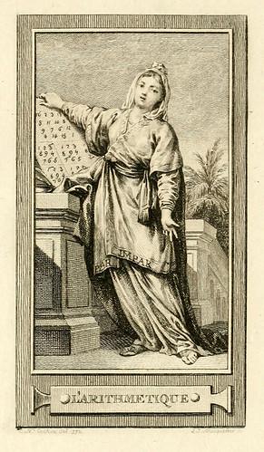 006- La aritmetica-Iconologie par figures-Gravelot 1791