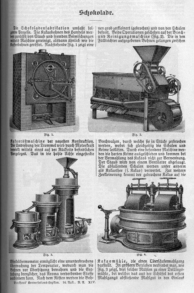 Schokolade anno 1903