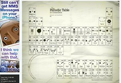 And Now, The Periodic Table of Game Controllers_1238148003142