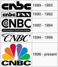 CNBC Logos over 20 years