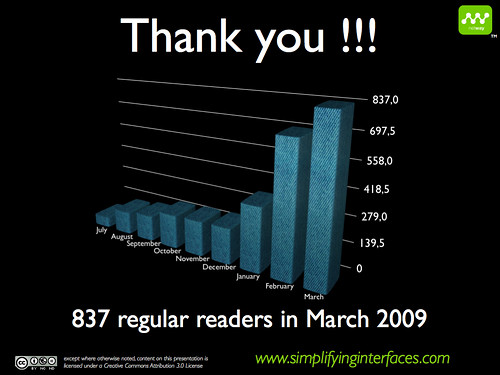 March 2009-Thanks