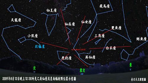 英仙座流星雨輻射點位置示意圖