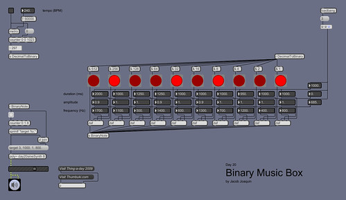 Binary Music Box