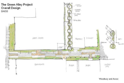 Green alley plan