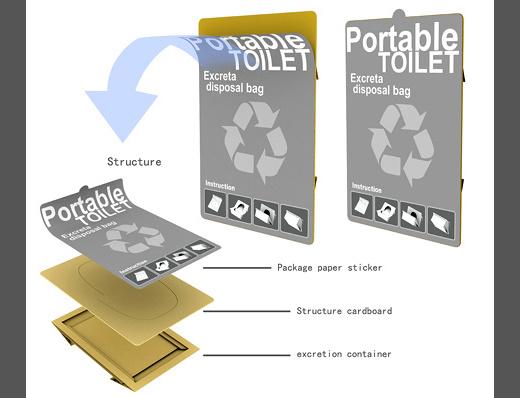 Portable Paper Toilet
