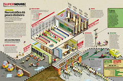 Narcotráfico dá pouco dinheiro (Gabriel Gianordoli) Tags: rio magazine design traffic drug editorial information infographic