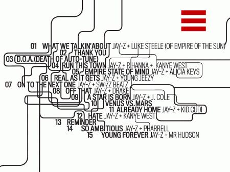 blueprint2-tracklist-450x337
