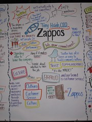 Zappos talk graphic notes