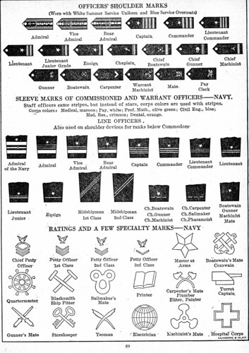 First World War Navy Rank and Insignia, 1918, Part 2