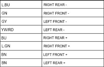 DIY-G8 door panel removal - Pontiac G8 Forum: G8 Forums - G8Board com