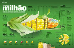Show do milho (Gabriel Gianordoli) Tags: magazine design corn editorial information infographic