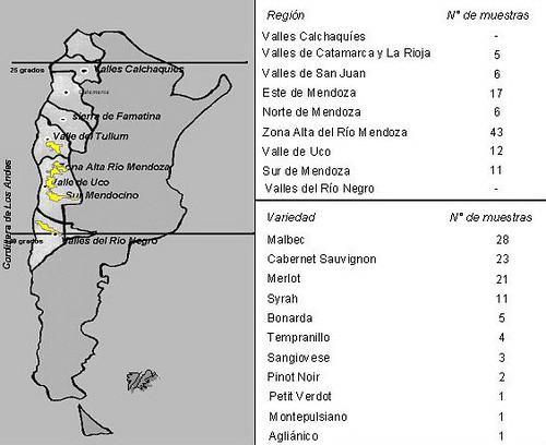 Argentina Vitivinícola