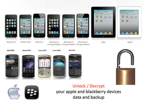 decrypt iphone ipad data backup