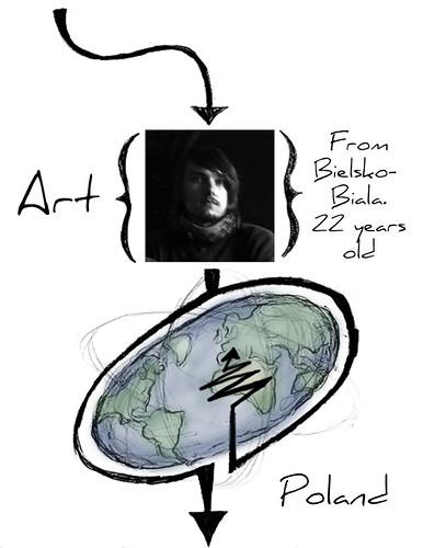 artist-template-kamil-smala