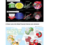 27 Visualizations and Infographics to Understand the Financial Crisis | FlowingData_1237509658355