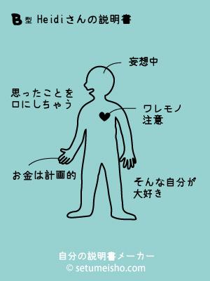 血型說明書