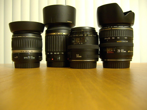 Canon System Lenses