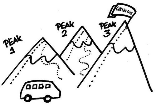 Three Peaks Challenge scamp