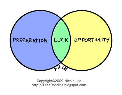 2009_03_23_luck_preparation_opportunity